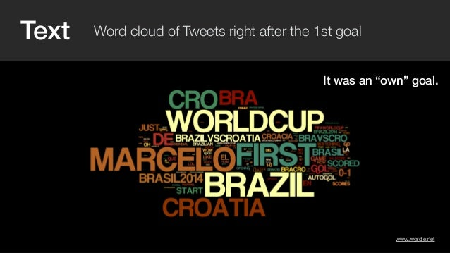 """Text Word cloud of Tweets right after the 1st goal  It was an """"own"""" goal.  www.wordle.net"""