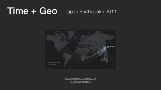 Time + Geo  Japan Earthquake 2011  blog.twitter.com/2011/global-pulse  youtu.be/SybWjN9pKQk