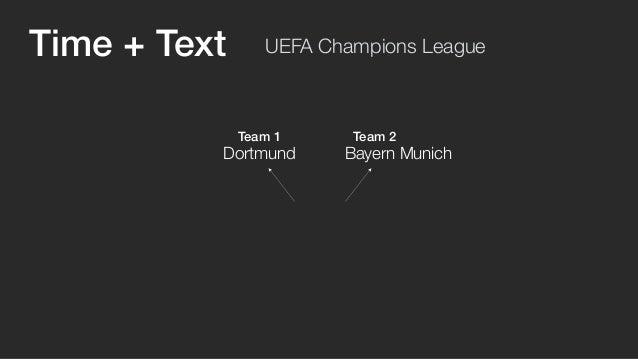 Time + Text UEFA Champions League