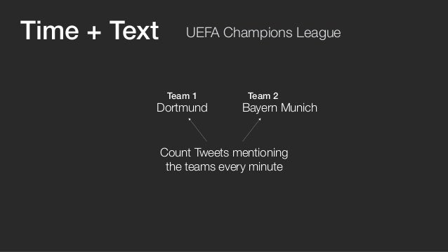 "Time + Text UEFA Champions League  + ""goal"" count  + context"