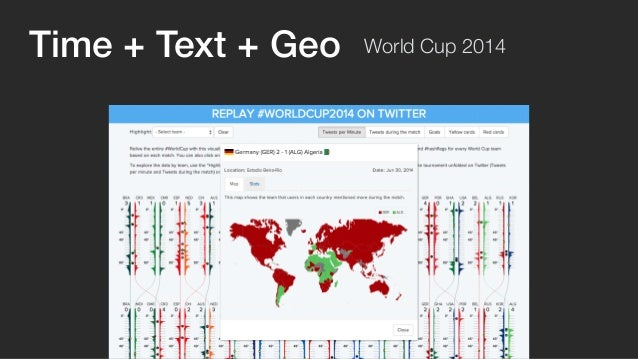 Visualize Data  What?  TEXT  +  Where? When?  GEO TIME  Non-Twitter data  CONTEXT