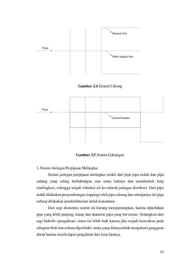 15 Gambar 2.4 Sistem Cabang Gambar 2.5 Sistem Gabungan 1. Sistem Jaringan Perpipaan Melingkar Sistem jaringan perpipaan me...