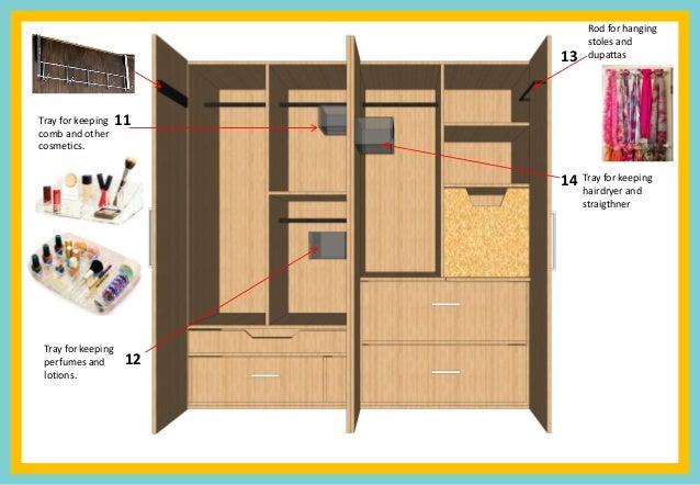 Kritika heda BScInterior Design Wardrobe Planning Work