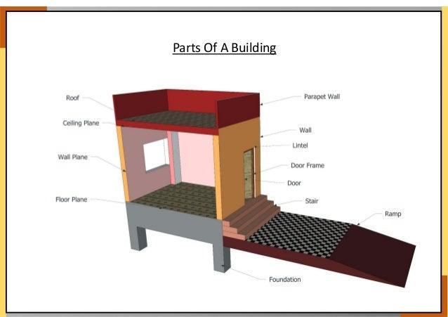 Restaurant Kitchen Ventilation Requirements Ri