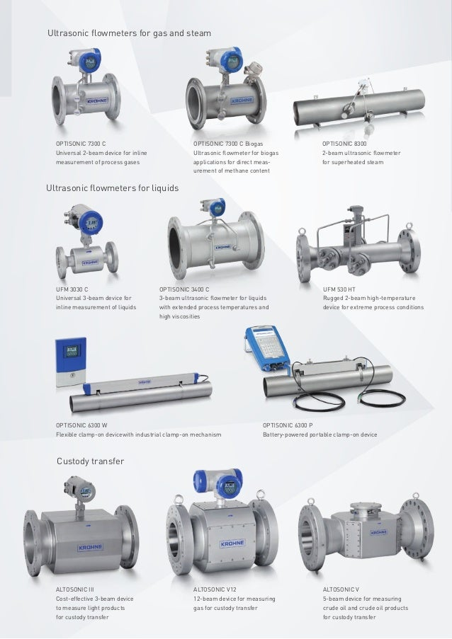 Krohne Hazardous Area Process Instrumentation Meters ...
