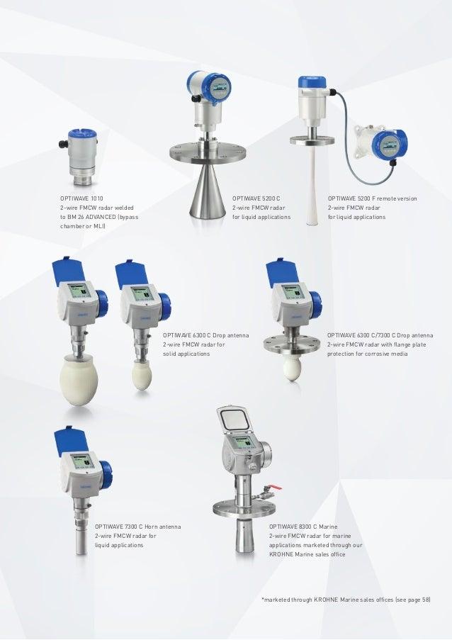 krohne hazardous area process instrumentation meters measurement product overview 23 638?cb\=1475679373 krohne optiflux 4000 wiring diagram krohne optiflux 4300 manual  at bakdesigns.co