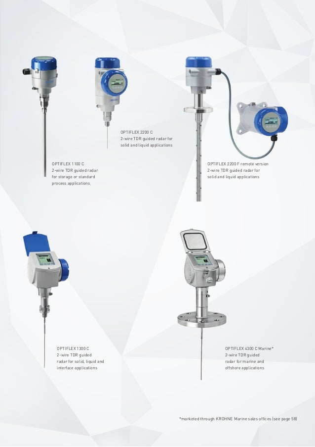 krohne hazardous area process instrumentation meters measurement product overview 24 638?cb\=1475679373 krohne optiflux 4000 wiring diagram krohne optiflux 4300 manual  at bakdesigns.co