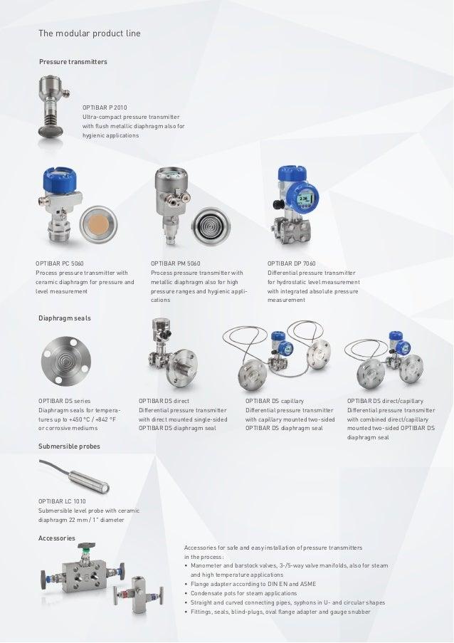 Krohne Hazardous Area Process Instrumentation Meters