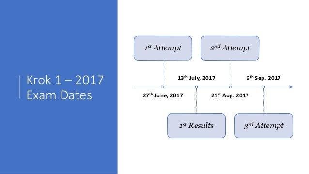Krok 1 Previous Examination dates Slide 2