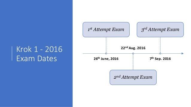 Krok 1 Previous Examination dates Slide 3