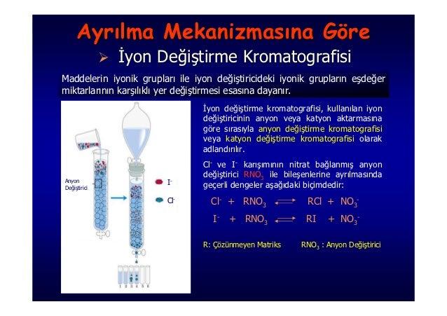 kromatografi af aminosyrer essay Kromatografi kromatografi betyder egentlig koncentrationen af et stof kan i øvelsesdel i identificeres nogle aminosyrer ved tyndtlagskromatografi på alu.