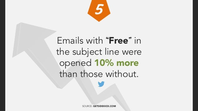 """Emails with """"Quick"""" in the subject line were opened 17% less than those without. SOURCE: GETSIDEKICK.COM"""