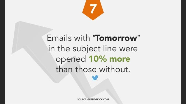 "Emails with ""Meeting"" in the subject line were opened 7% less than those without. SOURCE: GETSIDEKICK.COM"