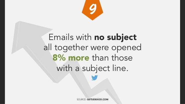 """Emails with """"fw:"""" in the subject line were opened 17% less than those without. SOURCE: GETSIDEKICK.COM"""