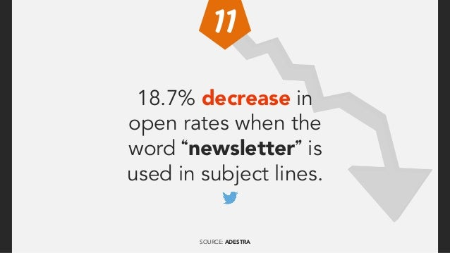 """61.8% increase in opens when using the word """"alert"""" in subject lines. SOURCE: ADESTRA"""
