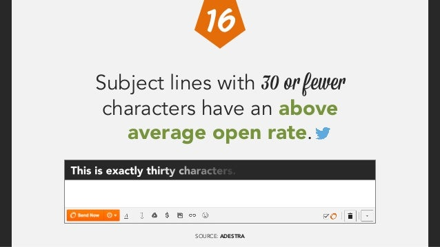 Subject lines with 3 or more words are opened 15% less than those with 1-2. SOURCE: CONTACTMONKEY