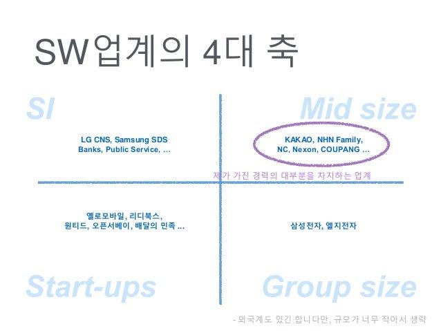 소프트웨어 엔지니어의 한국/미국 직장생활 Slide 3