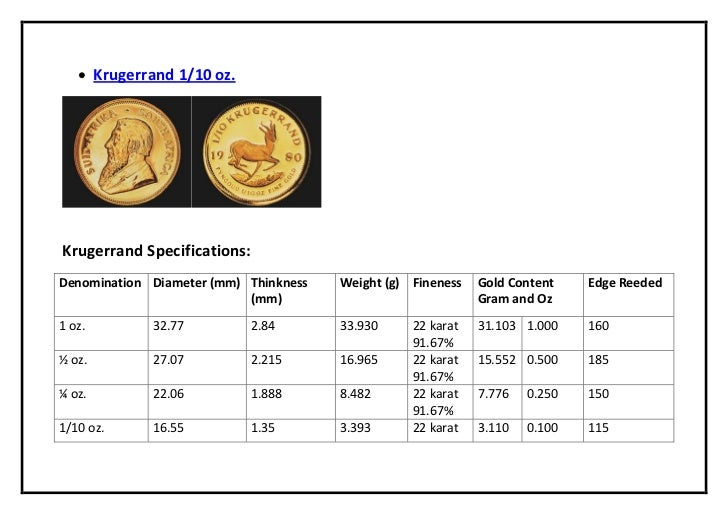 Krugerrand Investment Coins The First Ones Produced