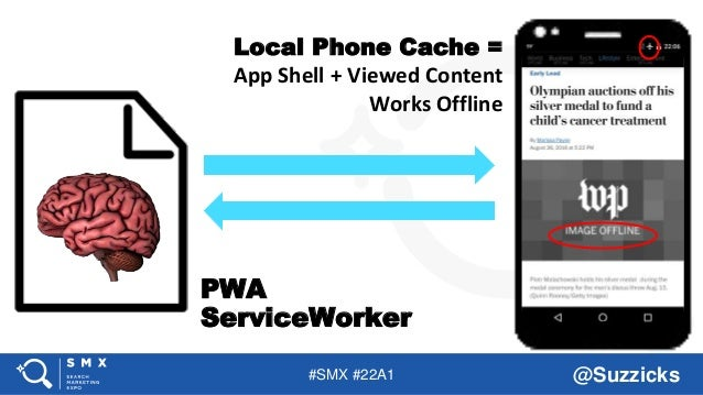 #SMX #22A1 @Suzzicks Local Phone Cache = App Shell + Viewed Content Works Offline PWA ServiceWorker