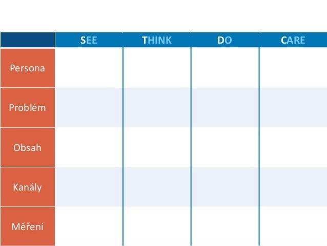 Obvyklé obsahy SEE THINK DO CARE Články Kalkulačky Nákup - Košík Znovu objednání Blog Srovnání Lead - Formulář Newsletter ...