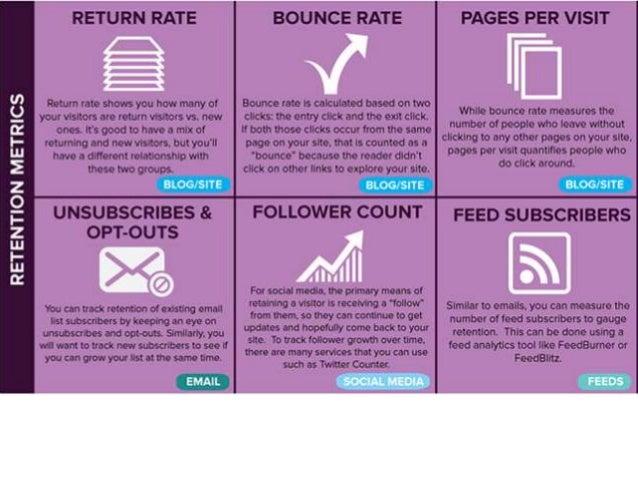 Hodinovky Projektový manažer SEO konzultant PPC konzultant Account v agentuře Copywriter UX Grafik Marketingový st...