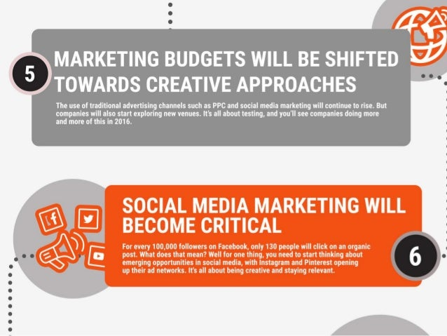 Zdroj: http://www.visualistan.com/2016/04/10- digital-marketing-trends-to-look-for-in- 2016.html