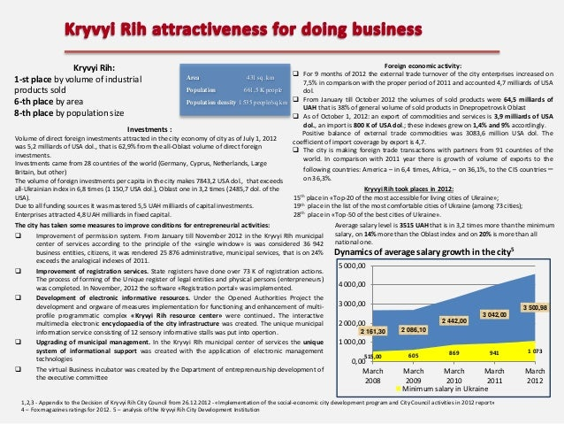 Foreign economic activity:  For 9 months of 2012 the external trade turnover of the city enterprises increased on Area 43...