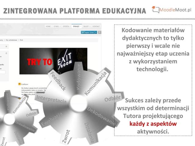 Kodowanie materiałów dydaktycznych to tylko pierwszy i wcale nie najważniejszy etap uczenia z wykorzystaniem technologii. ...