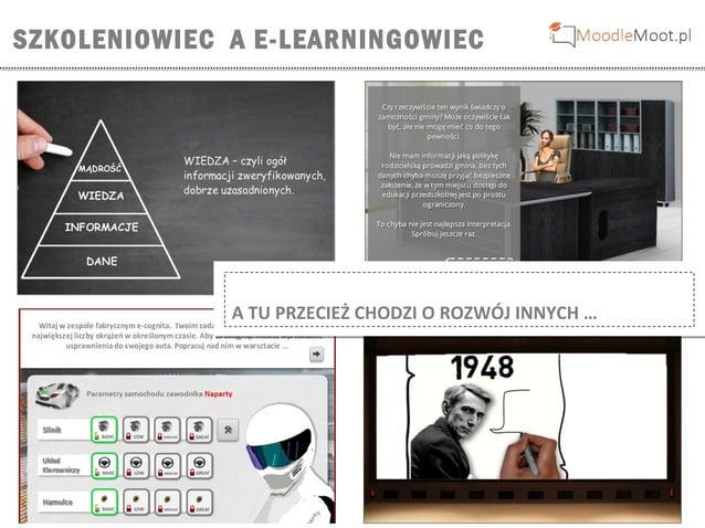 SZKOLENIOWIEC A E-LEARNINGOWIEC A TU PRZECIEŻ CHODZI O ROZWÓJ INNYCH …