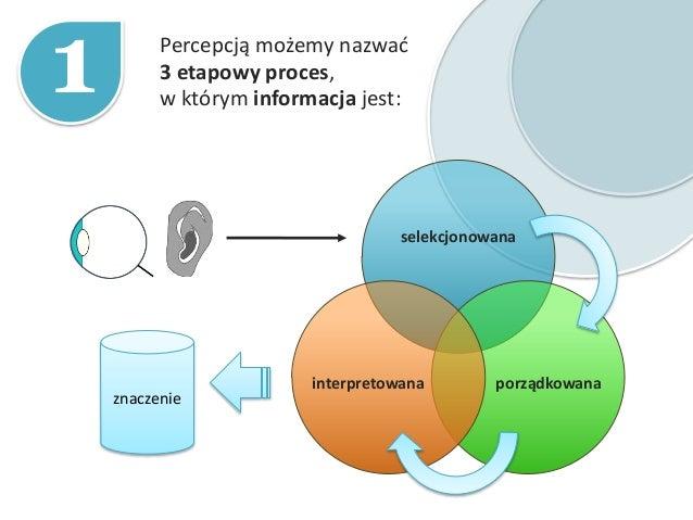 """Krzysztof Piwowar """"Wspomaganie percepcji: niewerbalna komunikacja w formularzach i nie tylko :)"""" Slide 3"""