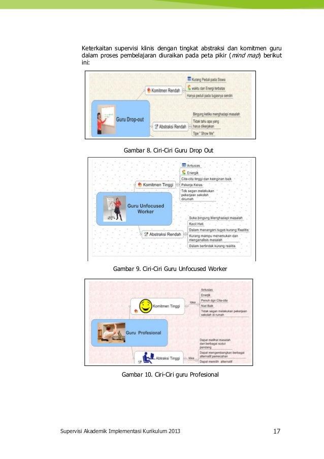 Supervisi Akademik Implementasi Kurikulum 2013 17 Keterkaitan supervisi klinis dengan tingkat abstraksi dan komitmen guru ...