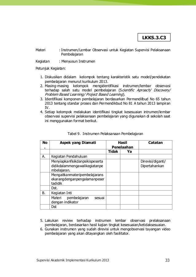 Supervisi Akademik Implementasi Kurikulum 2013 33 Materi : Instrumen/Lembar Observasi untuk Kegiatan Supervisi Pelaksanaan...