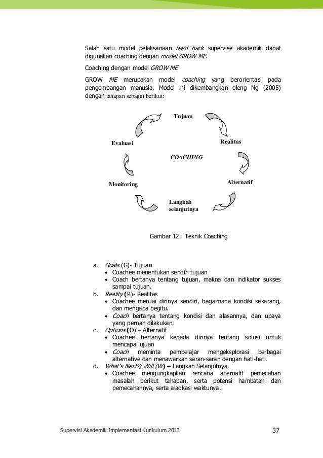 Supervisi Akademik Implementasi Kurikulum 2013 37 Salah satu model pelaksanaan feed back supervise akademik dapat digunaka...