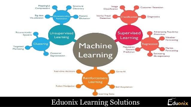 machine learning engineer salary