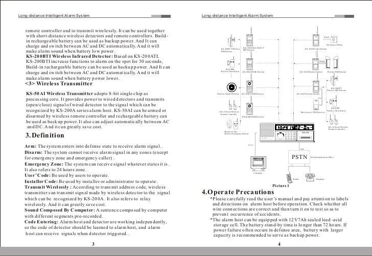 Ks 200 a user's manual Slide 3
