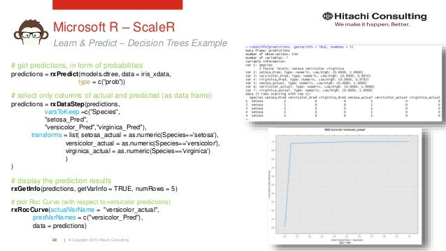Microsoft R - ScaleR Overview