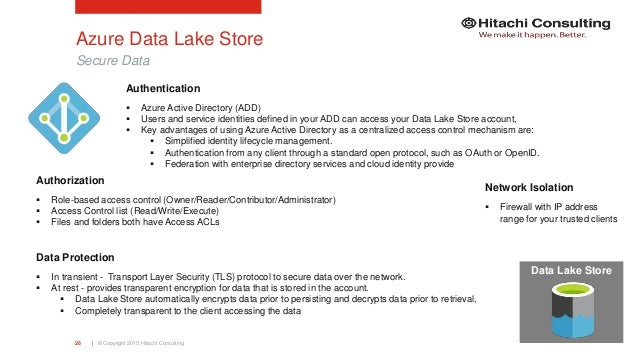 building the data lake with azure data factory and data. Black Bedroom Furniture Sets. Home Design Ideas