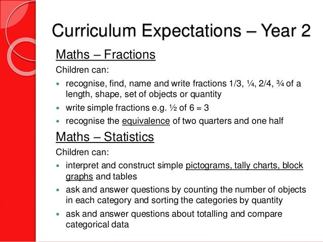Ks1 curriculum expectations different contexts 26 ccuart Choice Image