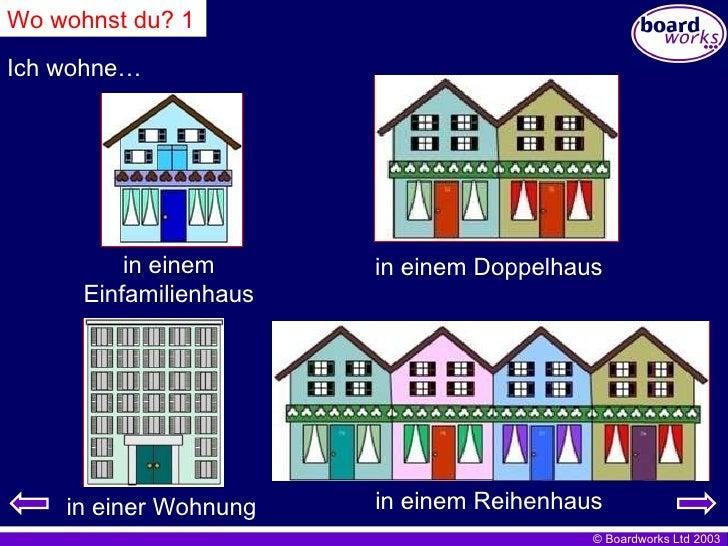 Wo wohnst du? 1 Ich wohne… in einem Einfamilienhaus in einem Doppelhaus in einer Wohnung in einem Reihenhaus