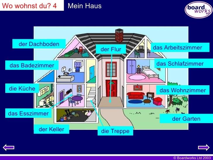 Mein Haus der Keller der Dachboden das Schlafzimmer der Flur das Esszimmer der Garten die Küche das Wohnzimmer das Badezim...