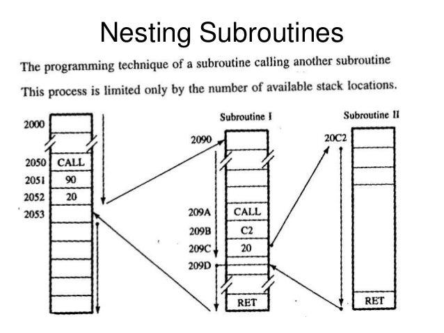 stacks  u0026 subroutines 1