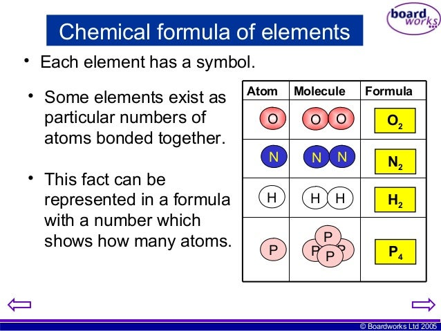 Ks4 Quantitative Chemistry Boardworks