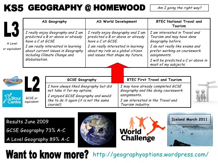 GEOGRAPHY @ HOMEWOOD L3 L2 A Level or equivalent GCSE or equivalent Am I going the right way? Want to know more? http://ge...
