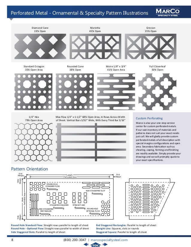 """Carbon Steel Perforated Sheet 0.060/"""" x 12/"""" x 12/"""" 9//64/"""" Holes"""