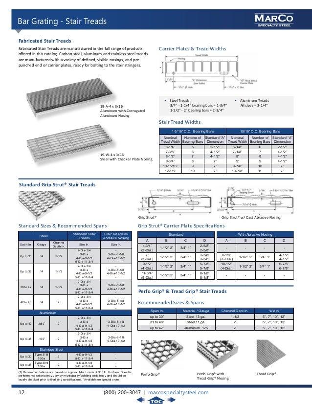 "2 Pieces 3//4/"" X 3-3//8/"" X 3-3//8/"" ALUMINUM 6061 FLAT BAR Solid Plate Mill Stock"