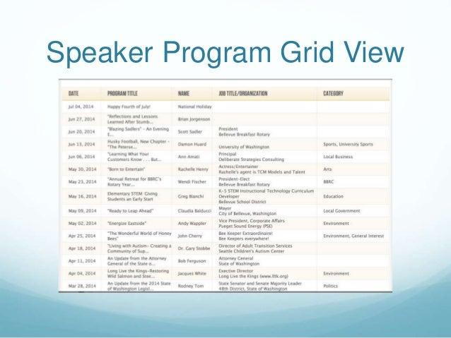 Speaker Program Grid View