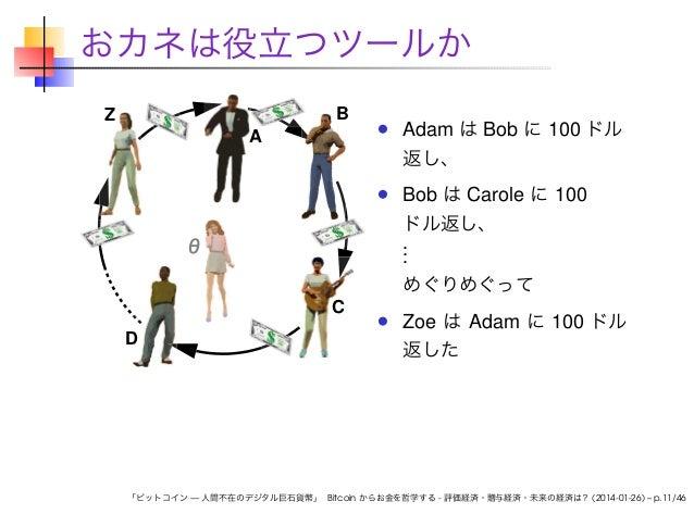 おカネは役立つツールか Z  A  B  Adam は Bob に 100 ドル 返し、 Bob は Carole に 100 ドル返し、 . . .  C D  めぐりめぐって  Zoe は Adam に 100 ドル 返した  「ビットコイ...