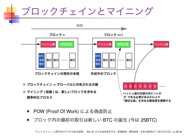 ブロックチェインとマイニング  POW (Proof Of Work) による偽造防止 ブロック内の最初の取引は新しい BTC の誕生 (今は 25BTC) 「ビットコイン — 人間不在のデジタル巨石貨幣」 Bitcoin からお金を哲学する ...