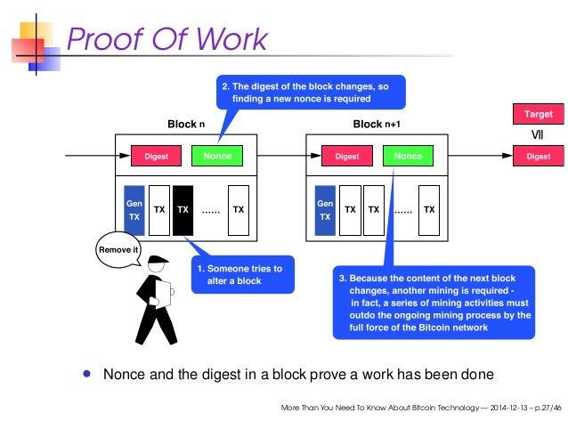 Bitcoin proof of work change