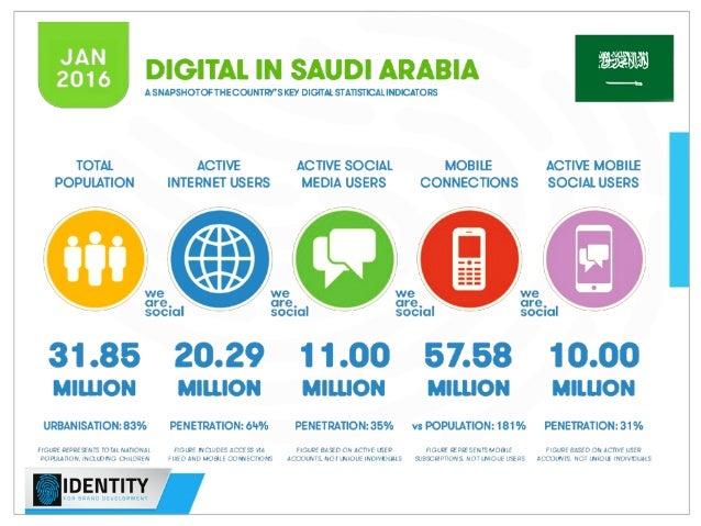 Saudi Arabia 2016: Business Insights & Digital Landscape